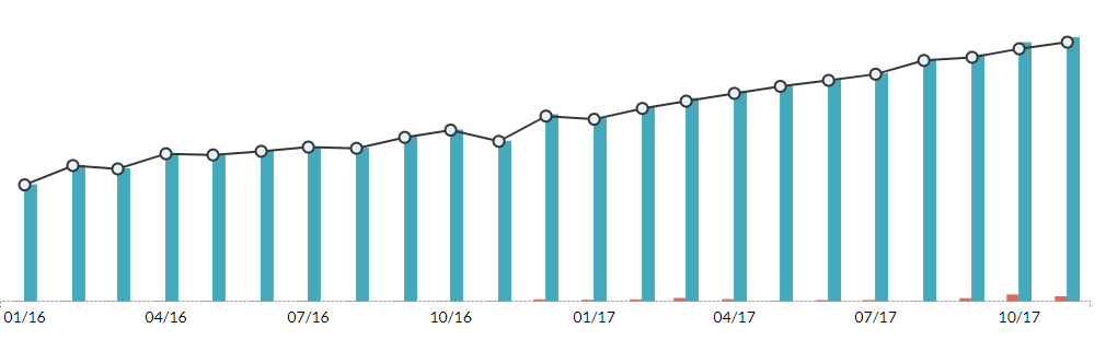 YNAB net worth report