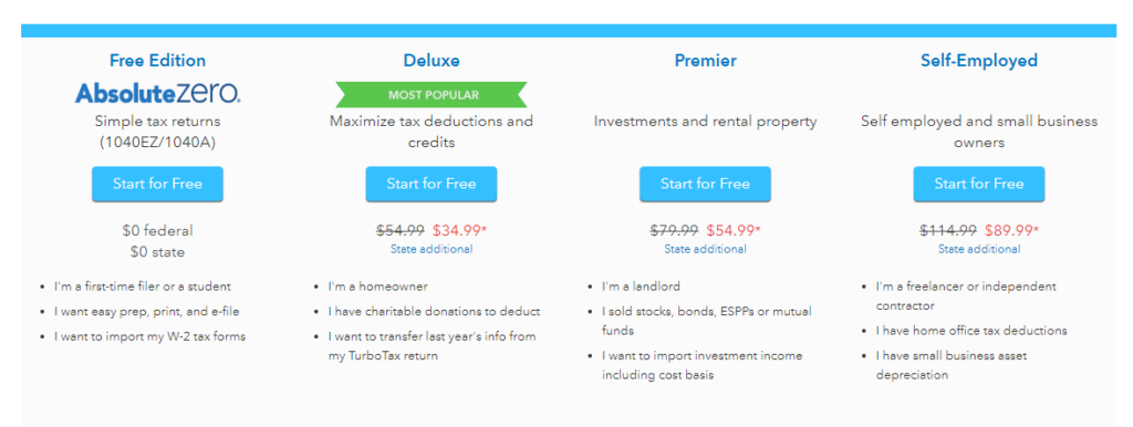 FreeTaxUSA Review: Cheap Alternative to TurboTax and H&R